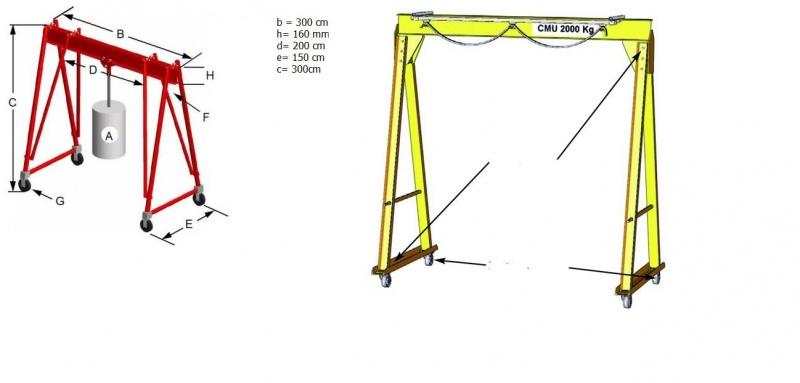 Steel frame gantry crane chain hoist 2 ton-gru-catena.jpg