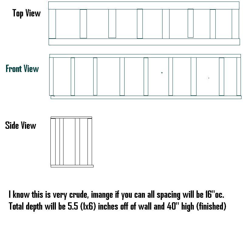Knee/Pony/Half Wall Framing? Is This Correct? - Carpentry - Diy
