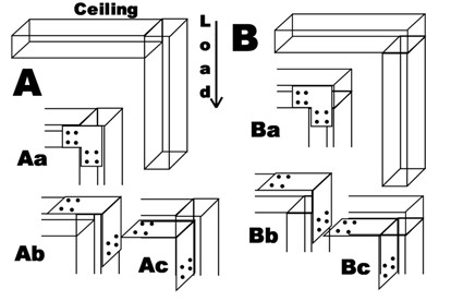 Building Garage Overhead Storage Building Construction DIY – Overhead Garage Storage Plans