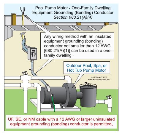Just to confirm, no GFCI needed for hard wired pool pump..right??-hard-wired-pool-pump.jpg
