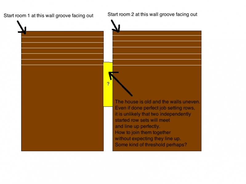 How to join hardwood rows from two rooms at doorway?-hardwoodjointworooms.jpg