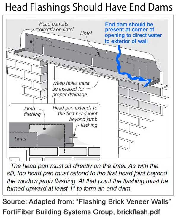 deck surface to door threshold...ideal height??-head-flashing-01-600.jpg