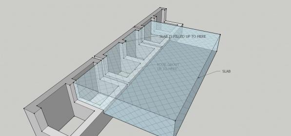 Concrete footings for a detached garage building