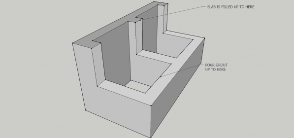Block for monolithic slab construction 22 wall beautiful for Concrete block garage plans