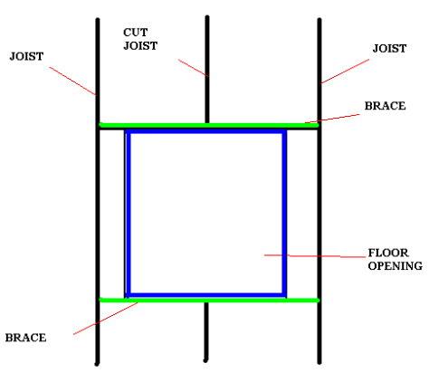 Filling Floor Heater Hole so I can lay Carpet.-heaterhole.jpg