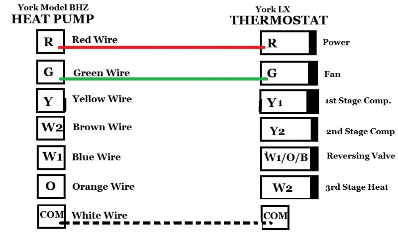 simple    thermostat wiring question - hvac
