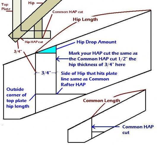 porch roof-hip-drop-mark.jpg