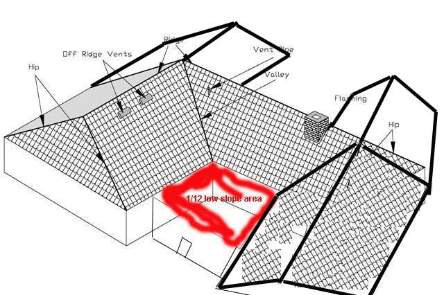 Help With Section Of Low Pitch Roof Hip_roof_definitions_large