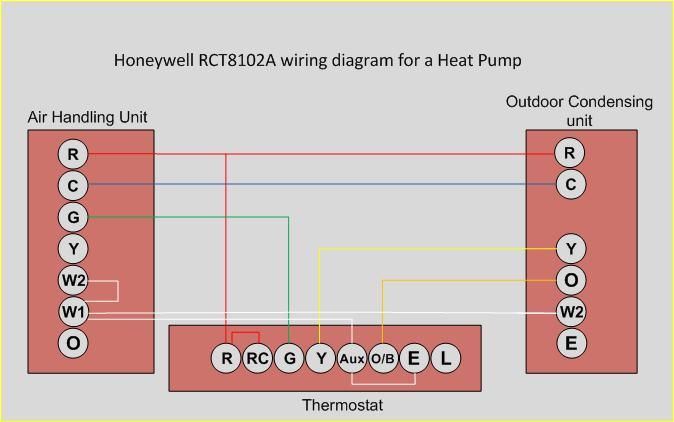 honeywell thermostat hvac page 2 diy chatroom home improvement rh diychatroom com nordyne heat pump thermostat wiring diagram Electric Furnace Sequencer Wiring-Diagram