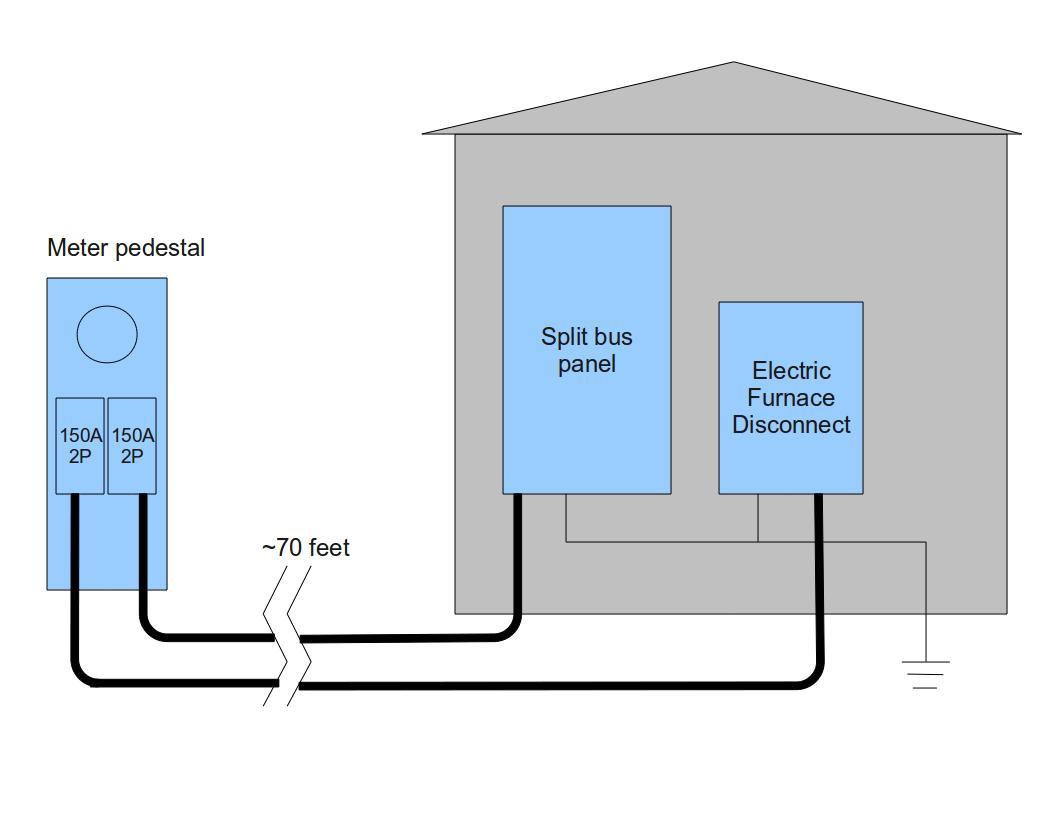 GE Main Panel Neutral Bar Full -- Options? - Electrical - DIY ...
