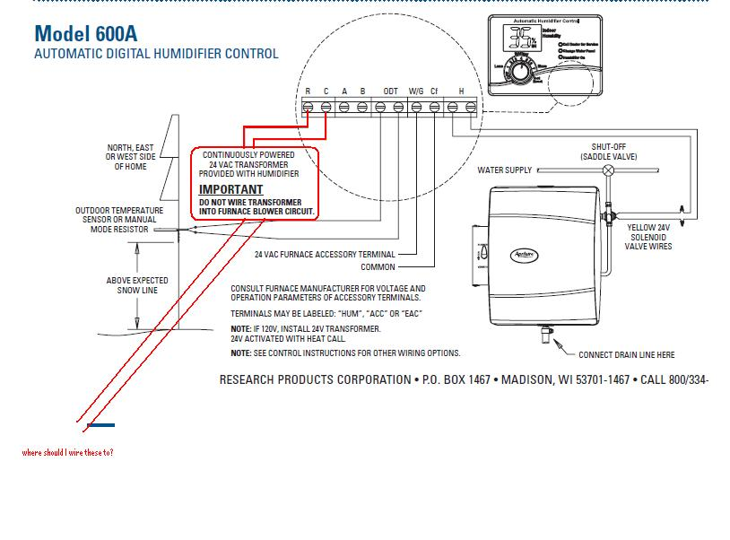 New humidifier install-humidifier-diy.jpg