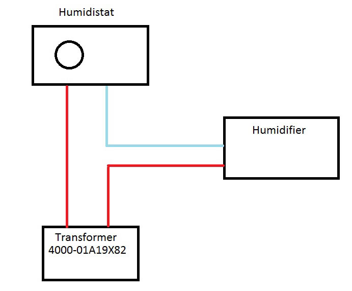 Nest Wiring Diagram Humidifier from www.diychatroom.com