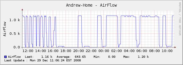 HVAC Monitoring-hvac-airflow.png