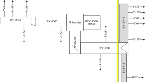 Need help sizing duct trunk addition to system.-hvac_layout_again.jpg