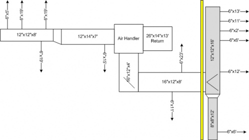 Need help sizing duct trunk addition to system.-hvac_layout_final.jpg