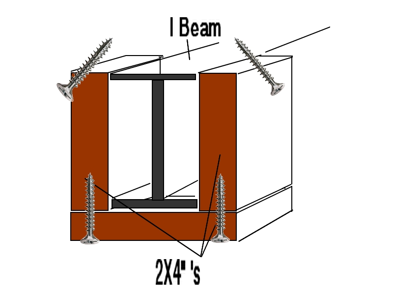 Best way to fasten a top plate to an I beam?-i-beam-2.jpg