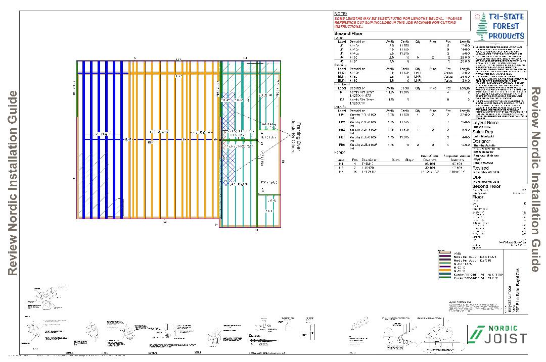 Questions About I Joist Layout Building Construction Diy