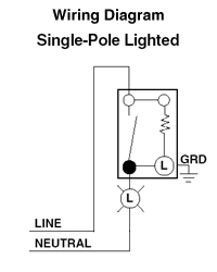rocker lighted switch and gfci outlet - electrical - diy ... illuminated switch wiring diagram fog light #2