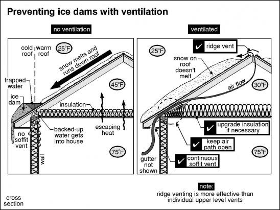 ice dams-ice-damn-attic-ventilation.jpg