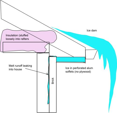Ice dam and soffet ventilation-icedam.jpg