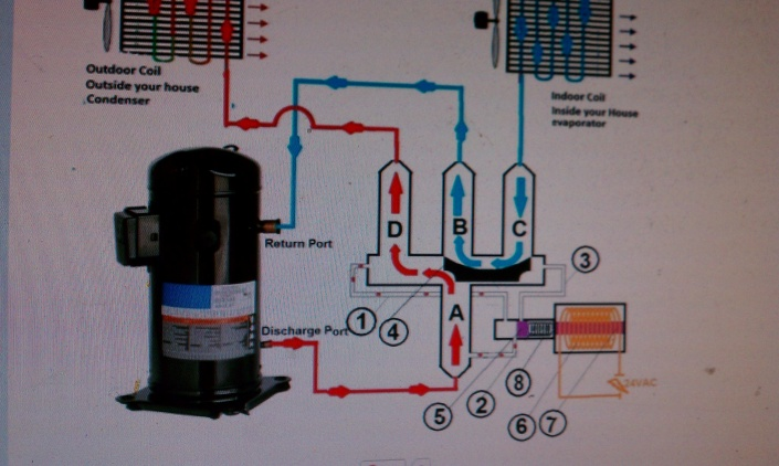 Thermostat Wiring Diagram Trane Thermostat Wiring Inside Residential