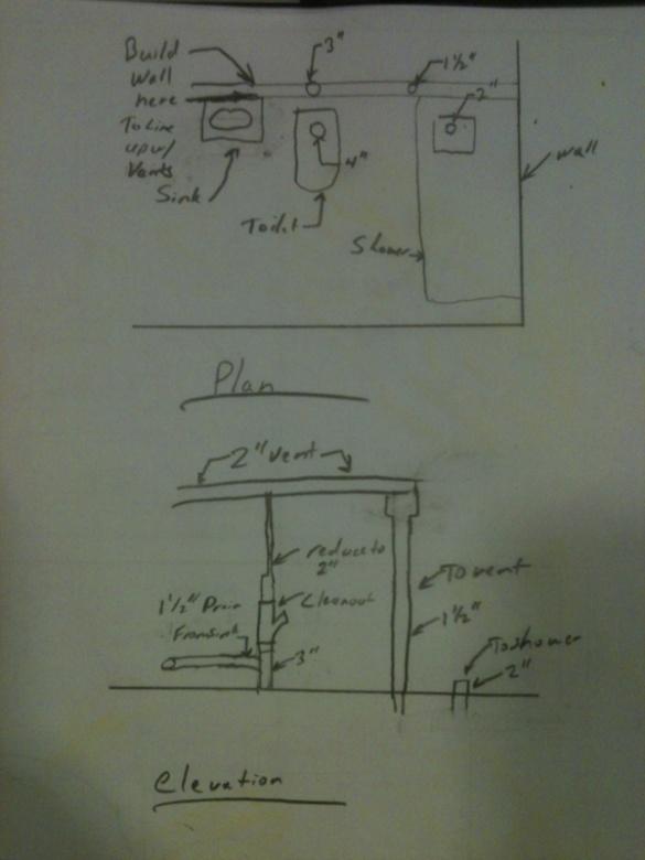 Help identifying bathroom rough in pipes-image-1508781201.jpg