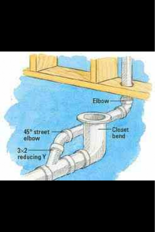 Relocating toilet flange and main for basement bath.-image-2094692879.jpg