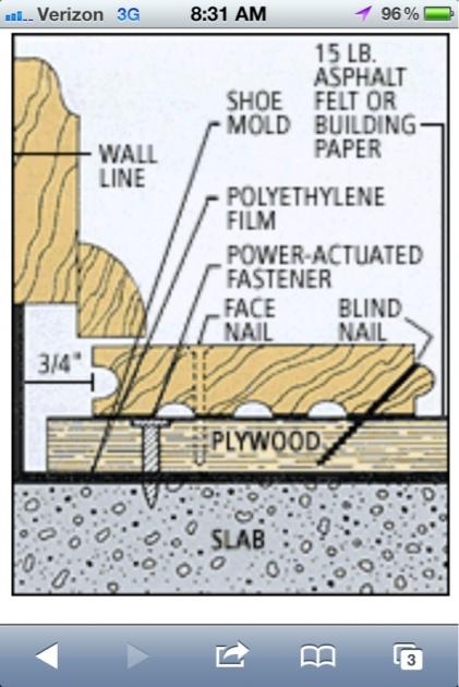 Hardwood over concrete slab-image-2694662786.jpg