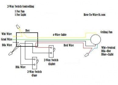 Ceiling  Switch Wiring Diagram on Wiring For A Ceiling Fan With Dual Switches   Electrical   Diy