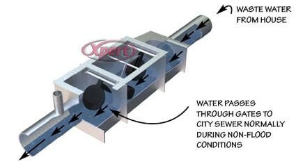 Flood control system-image-2796159652.jpg