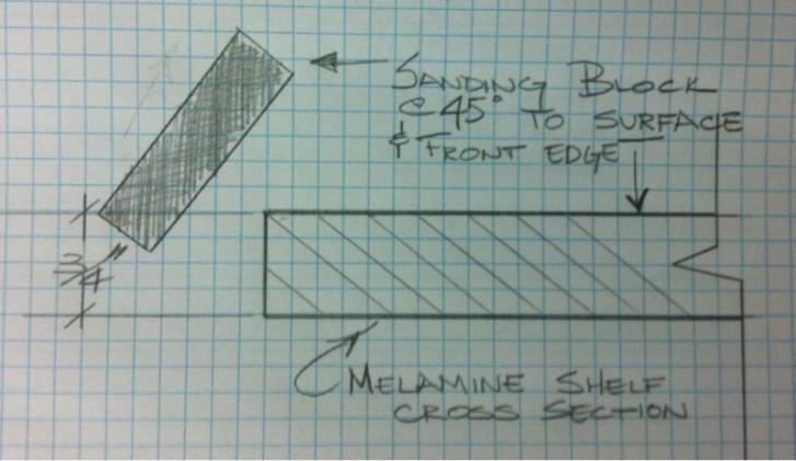Cutting a melamine board-image-3028864400.jpg