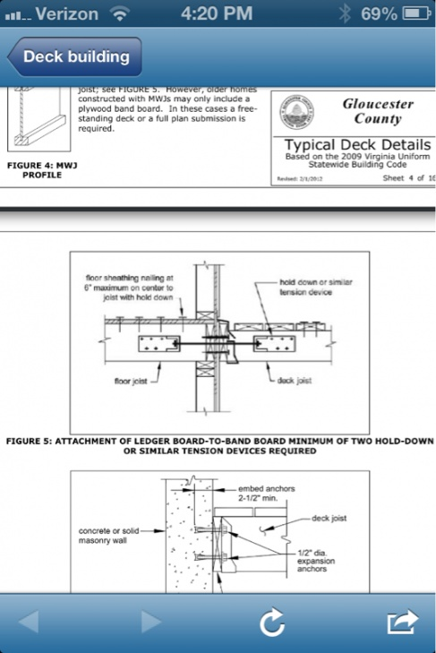 Deck building-image-3145586829.jpg