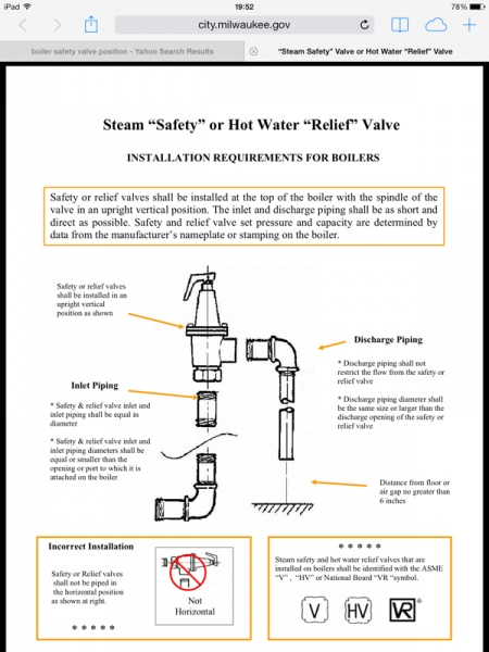 Any Reason Not To Install A Boiler Pressure Relief Valve