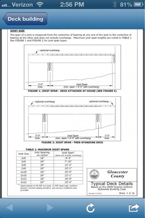 Deck building-image-659712635.jpg