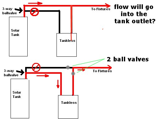 Will an Apollo 3 way ball valve work like I think?-image1.jpg