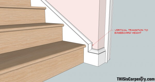 How to Transition From Stair Skirt Board to Base Board?-image2-e1283455701349.jpg