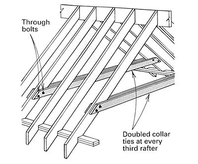 Rafter Ties - Building & Construction - DIY Chatroom Home