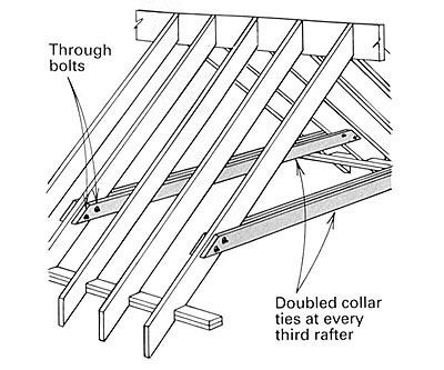 Rafter Ties - Building & Construction - DIY Chatroom Home