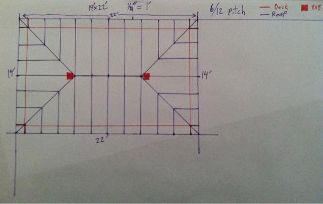 Supporting hip roof for Gazebo-imageuploadedbytapatalk1434143669.474538.jpg