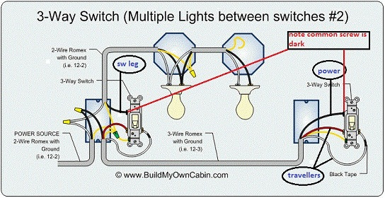 3 way switch light between wiring diagrams schematics wiring a 3 way dimmer switch with multiple lights 3 way switch wiring multiple lights between switches electrical at 3 way switches help me before i go insane electrical diy rh diychatroom com electrical