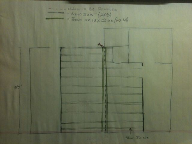 Load bearing wall removal question...-img_1174.jpg