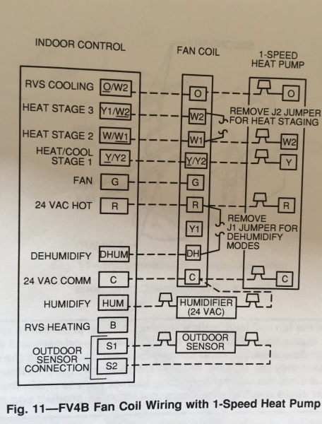 Thermostat wiring diagram 2 stage fan wiring diagram carrier to honeywell thermostat wiring hvac diy chatroom home simple comfort 2200 thermostat wiring diagram thermostat wiring diagram 2 stage fan asfbconference2016 Image collections