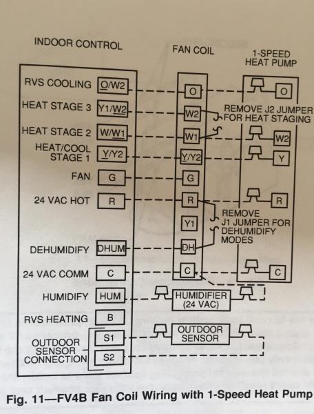 carrier air handler wiring diagrams  | 934 x 1025