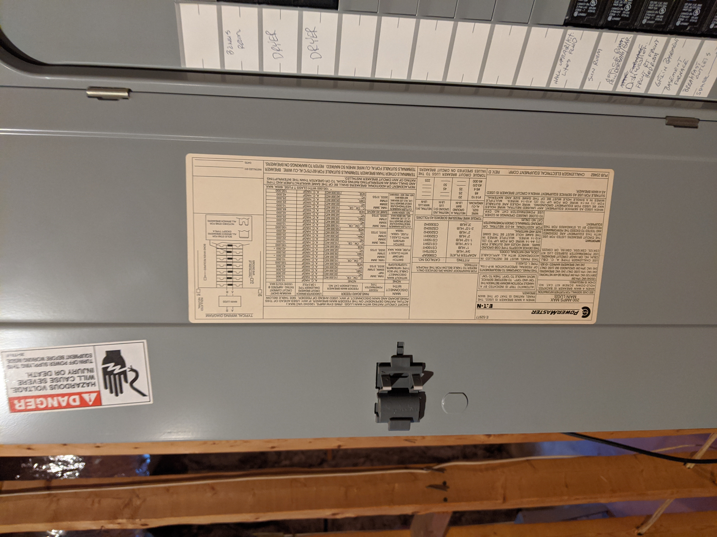 Adding Circuit Breaker To Panel - Electrical