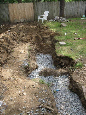 Building a french drain-img_6140.jpg