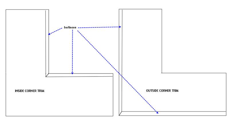 90-degree ell trim tiles with inner/outer bullnose-insideoutsidecornertrim.jpg