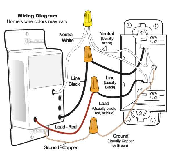 question about neutral wire through wall switch - electrical - page 2