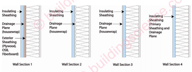 Best Practices Detail For Exterior Foam Board Insulation