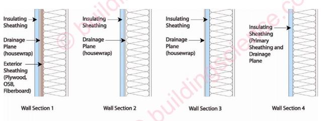 Best Practices Detail for Exterior Foam Board Insulation-insul1.jpg