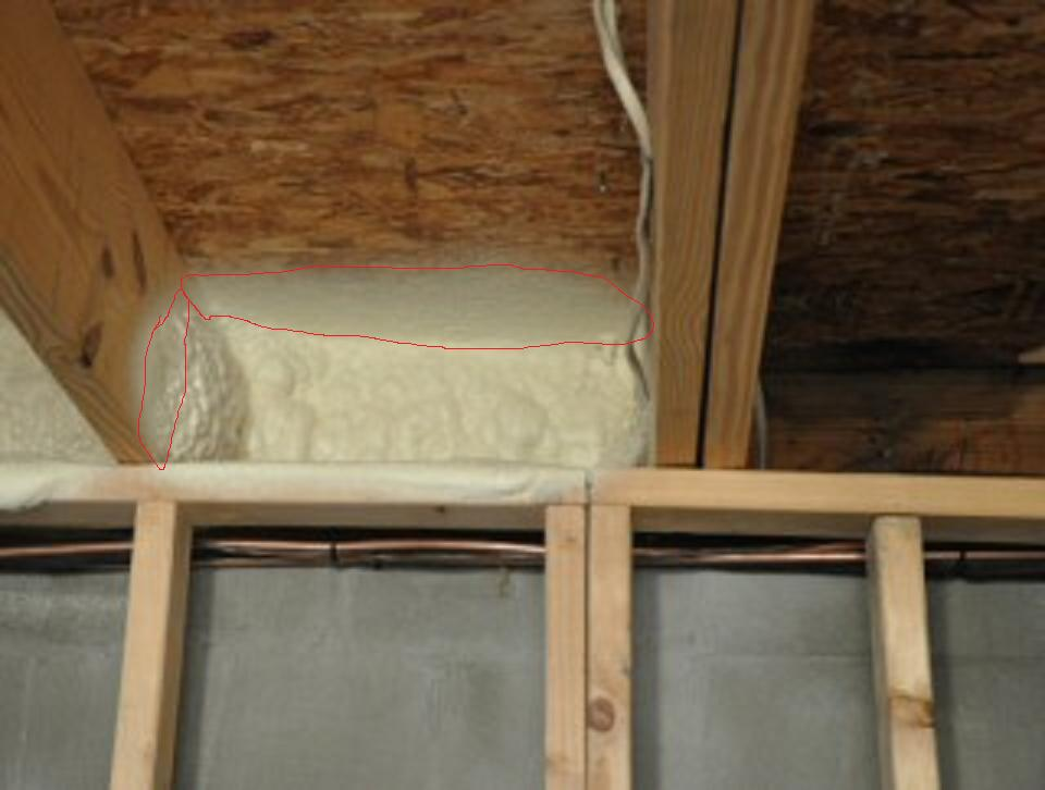 Insulation Great Stuff By Dow Chem Insulation Diy
